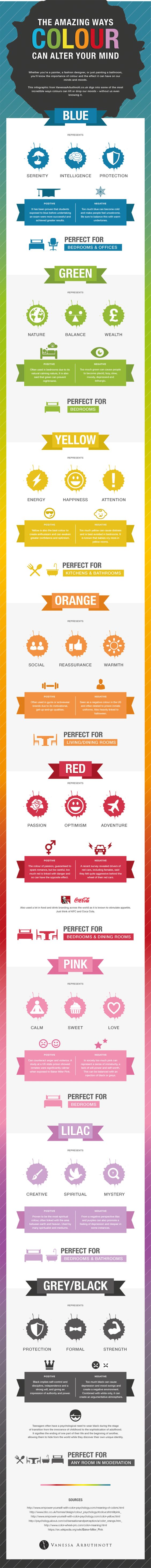How Do Room Colors Affect Your Mood Awesome How To Choose Living